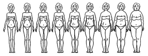 Afbeeldingsresultaat voor soorten eetstoornissen